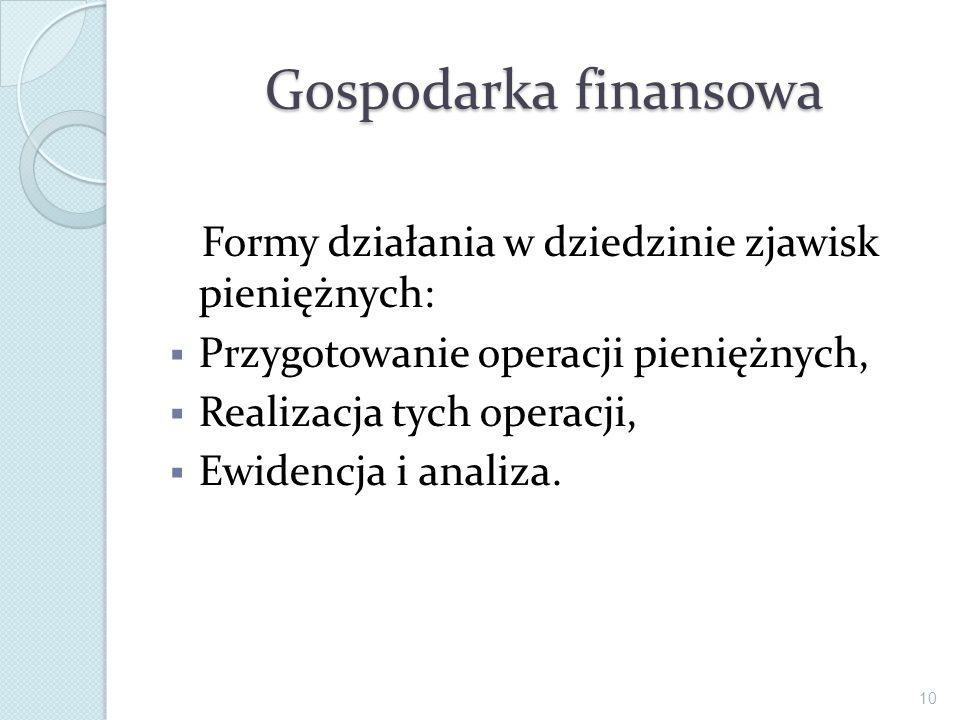 Gospodarka finansowa Formy działania w dziedzinie zjawisk pieniężnych: