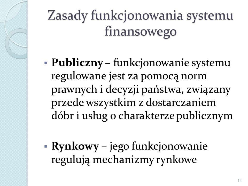 Zasady funkcjonowania systemu finansowego