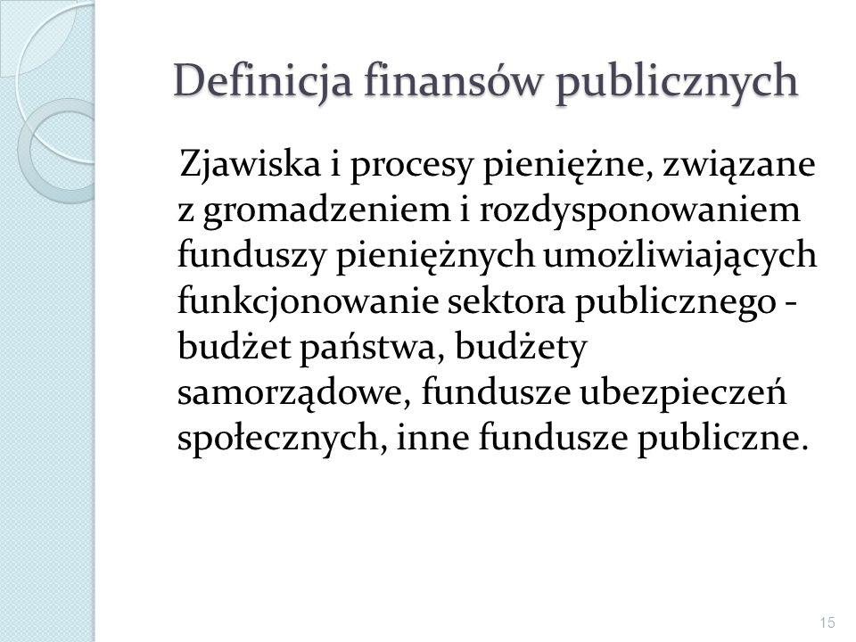 Definicja finansów publicznych