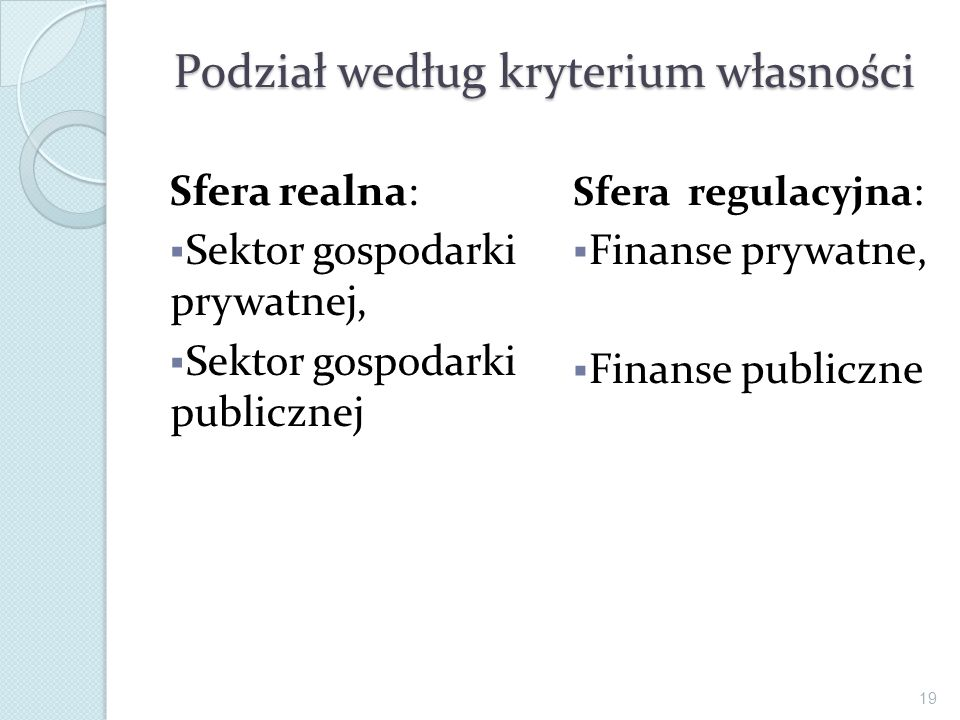 Podział według kryterium własności