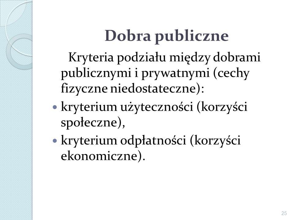 Dobra publiczne Kryteria podziału między dobrami publicznymi i prywatnymi (cechy fizyczne niedostateczne):