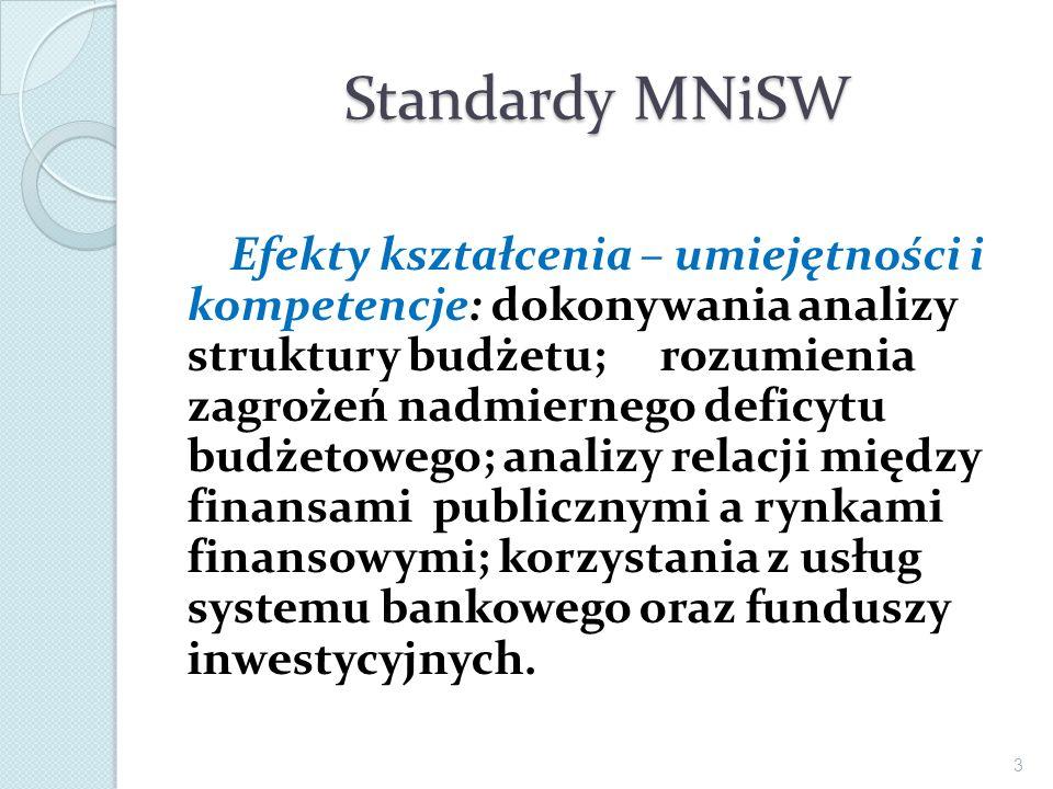 Standardy MNiSW
