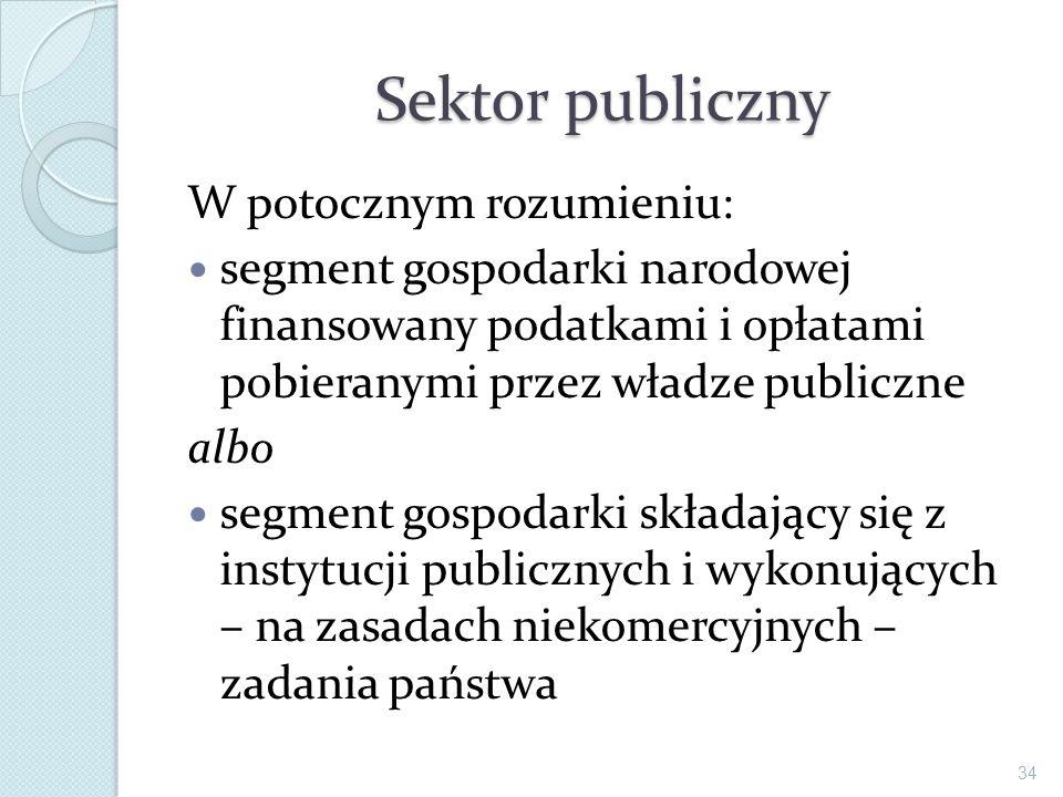 Sektor publiczny W potocznym rozumieniu: