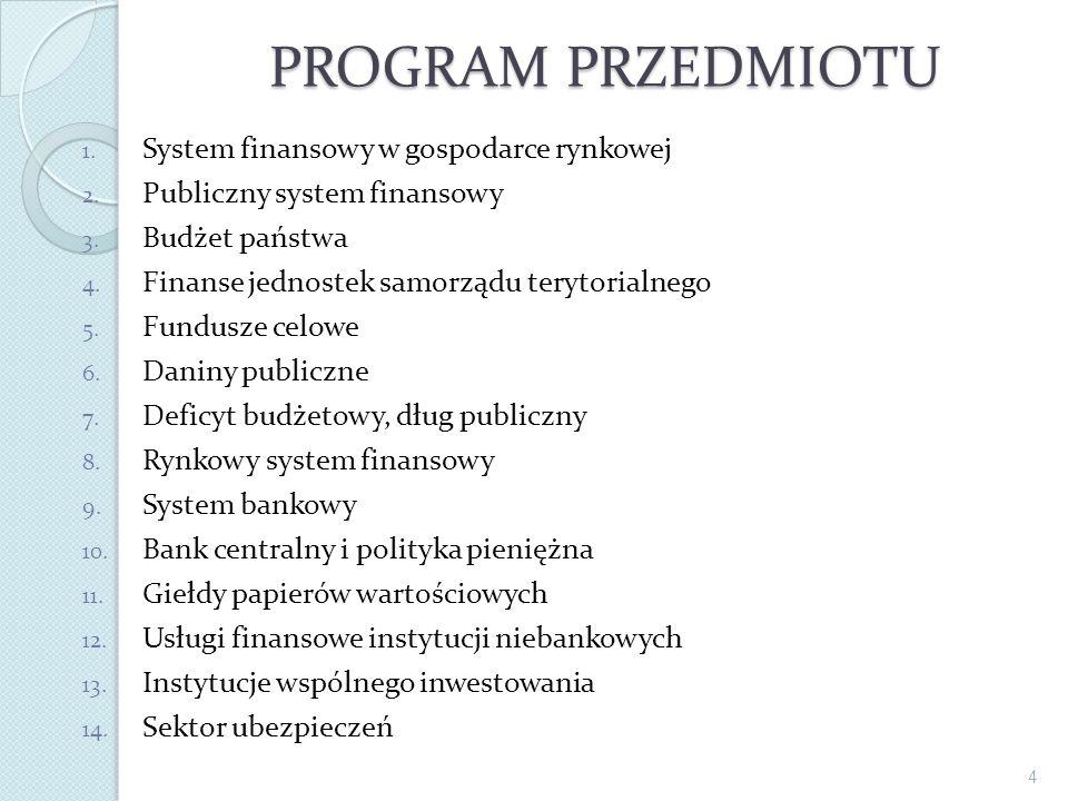 PROGRAM PRZEDMIOTU System finansowy w gospodarce rynkowej
