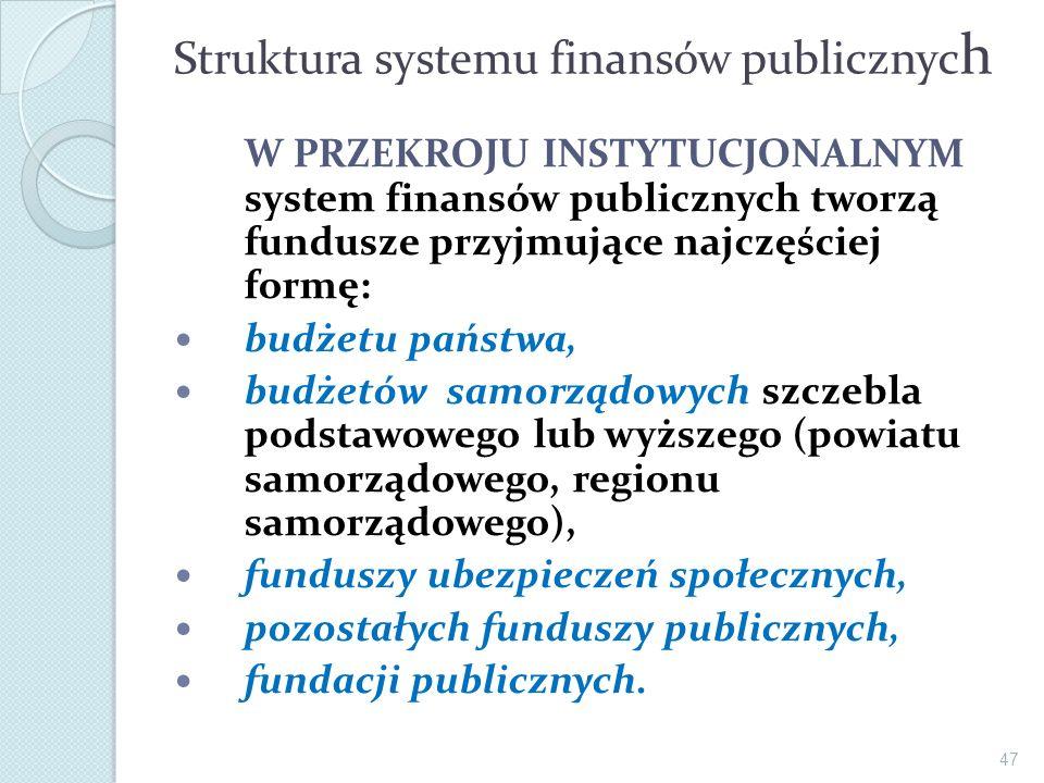 Struktura systemu finansów publicznych