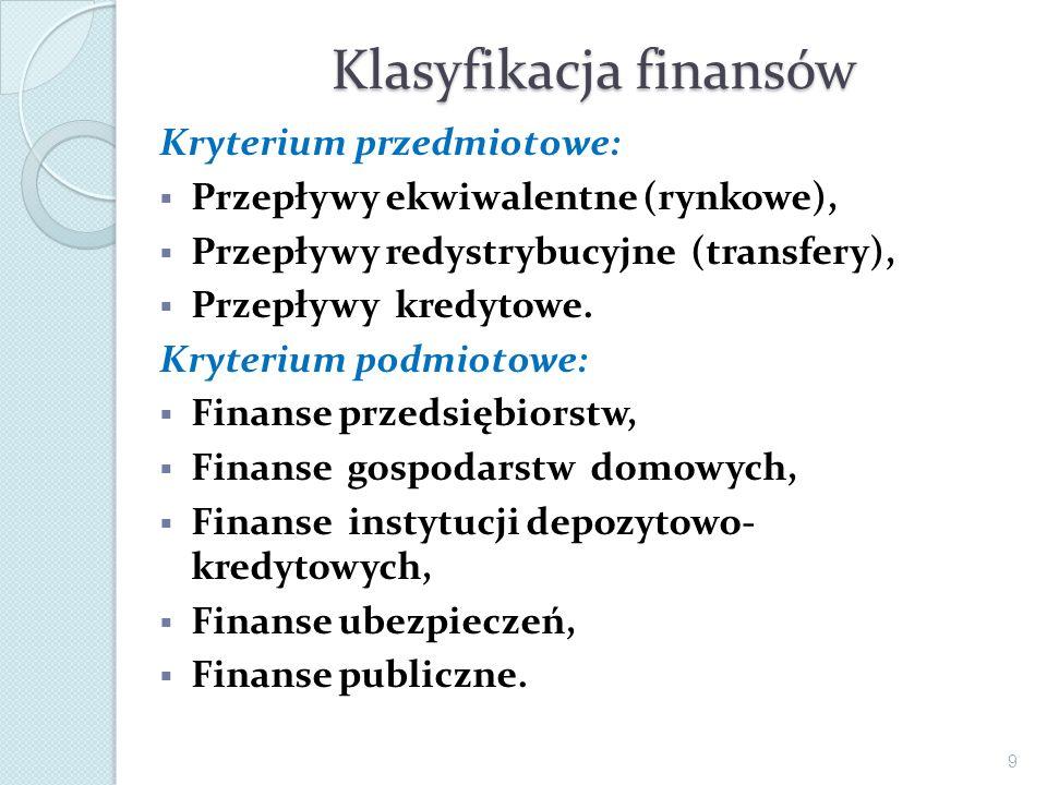 Klasyfikacja finansów