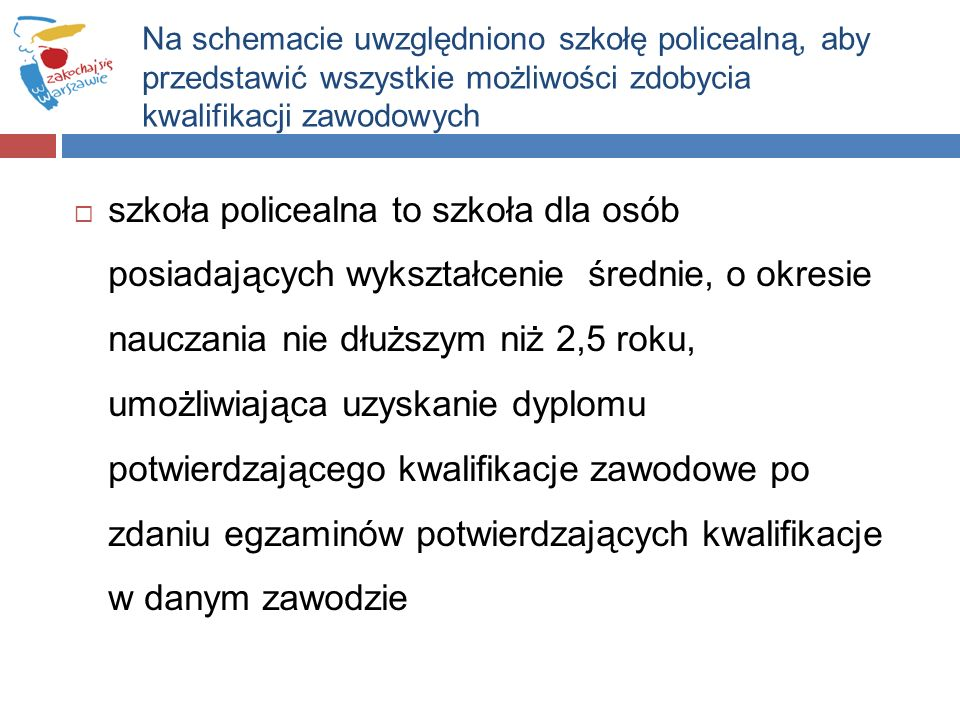 Na schemacie uwzględniono szkołę policealną, aby przedstawić wszystkie możliwości zdobycia kwalifikacji zawodowych