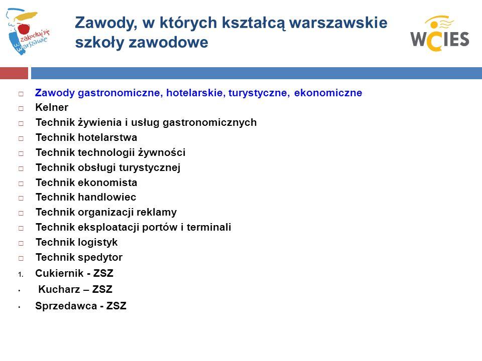 Zawody, w których kształcą warszawskie szkoły zawodowe
