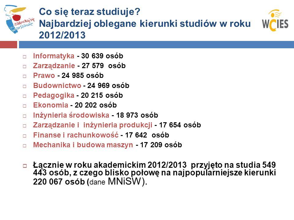 Co się teraz studiuje Najbardziej oblegane kierunki studiów w roku 2012/2013
