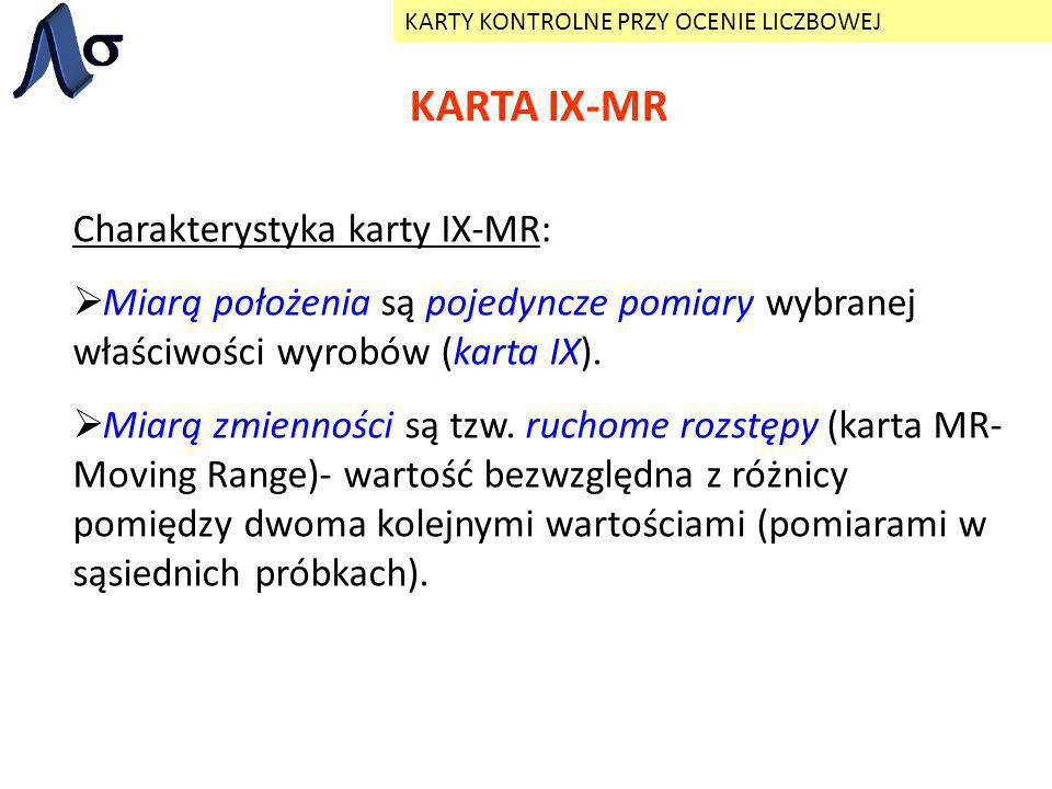 KARTA IX-MR Charakterystyka karty IX-MR: