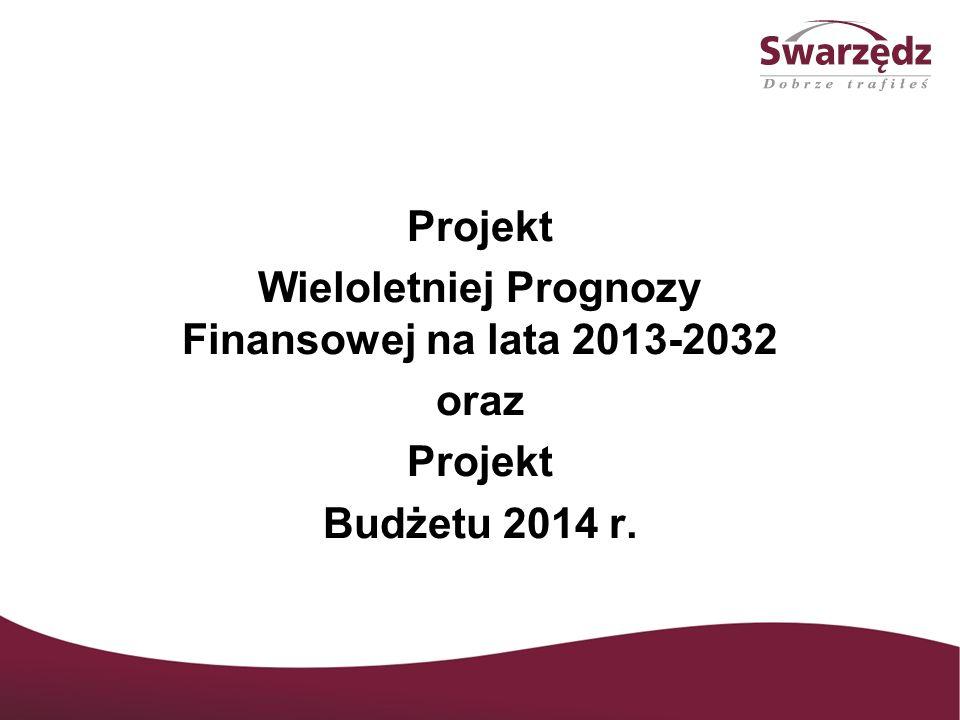 Wieloletniej Prognozy Finansowej na lata 2013-2032