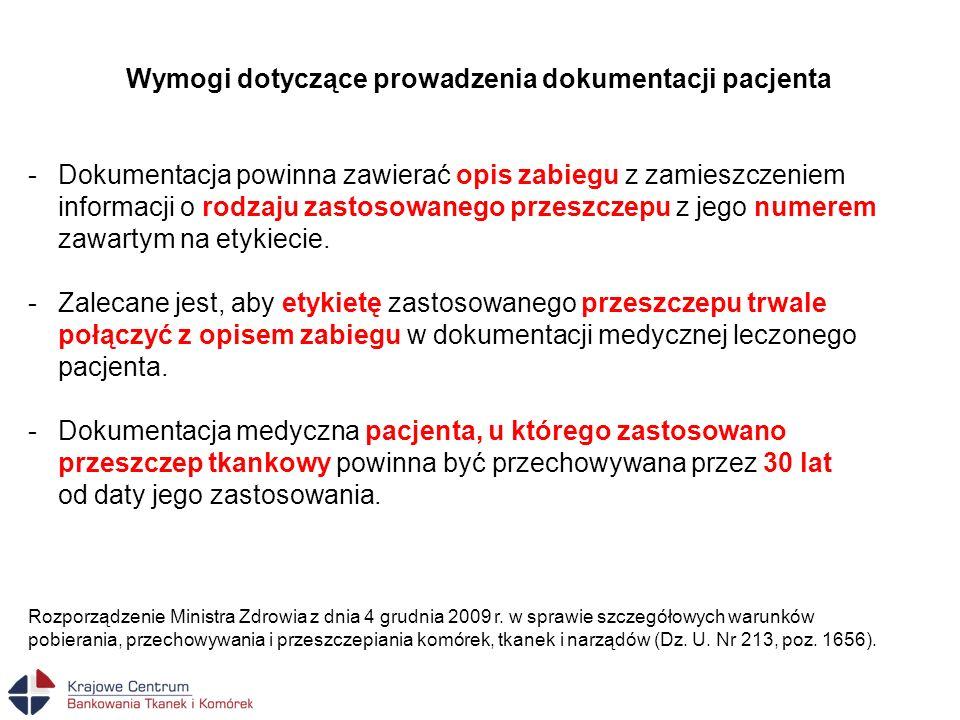 Wymogi dotyczące prowadzenia dokumentacji pacjenta