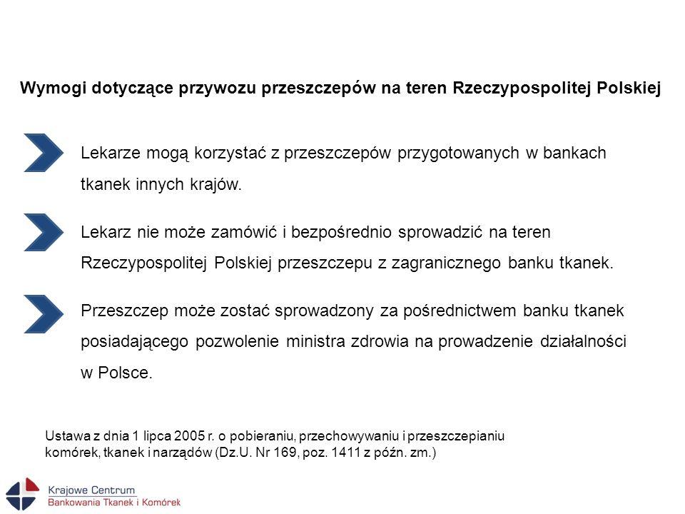 Wymogi dotyczące przywozu przeszczepów na teren Rzeczypospolitej Polskiej