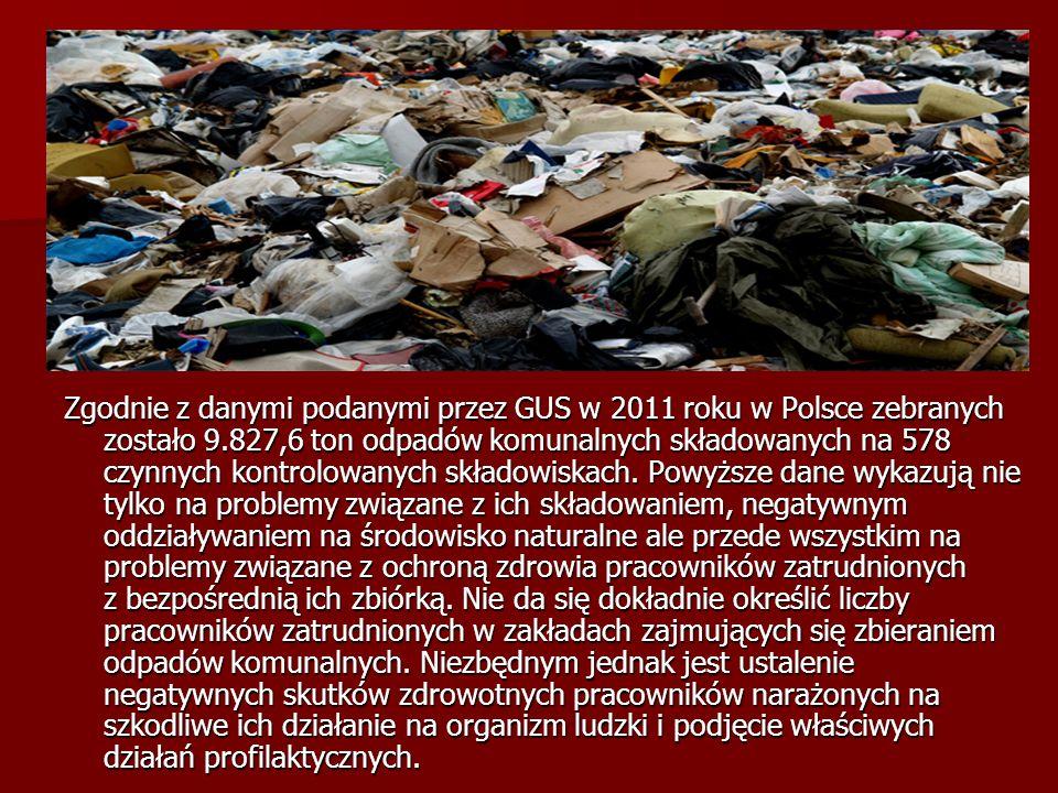 Zgodnie z danymi podanymi przez GUS w 2011 roku w Polsce zebranych zostało 9.827,6 ton odpadów komunalnych składowanych na 578 czynnych kontrolowanych składowiskach.