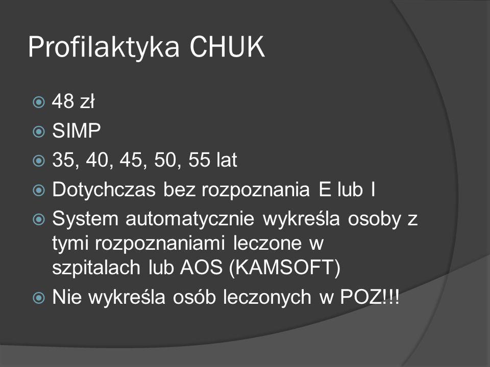 Profilaktyka CHUK 48 zł SIMP 35, 40, 45, 50, 55 lat