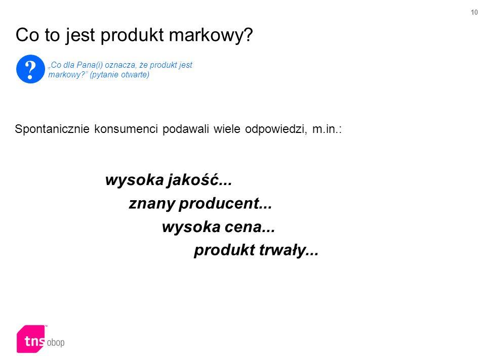 Co to jest produkt markowy