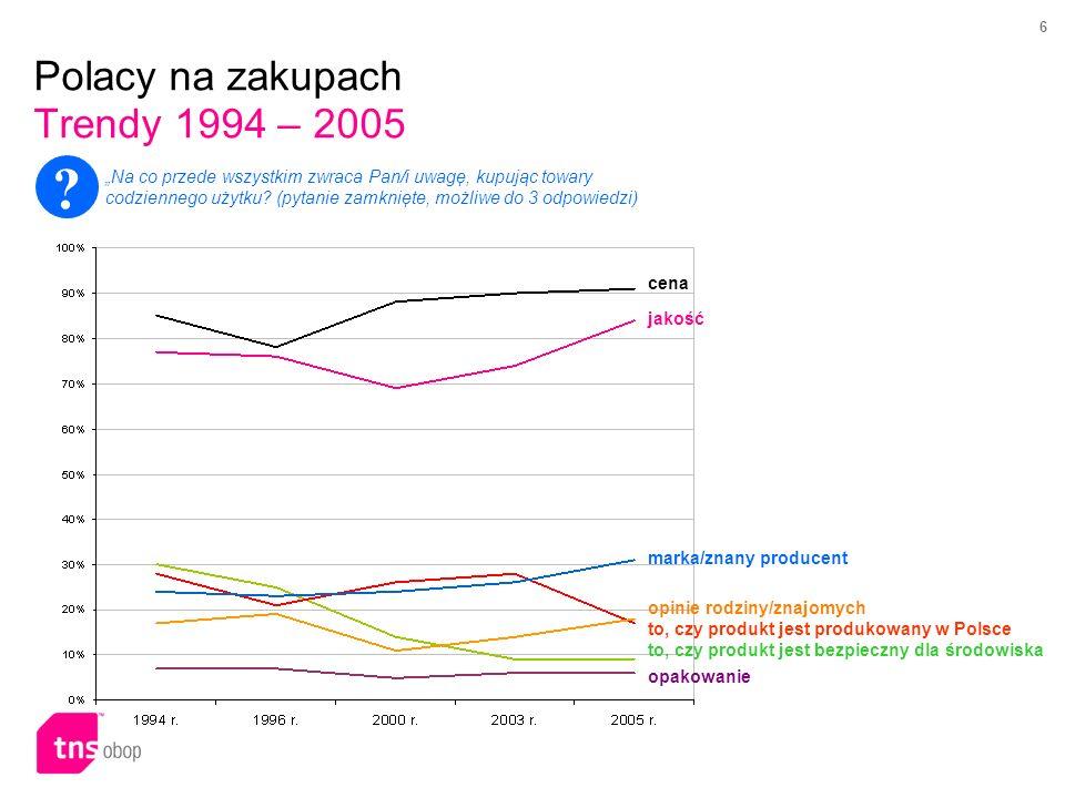 Polacy na zakupach Trendy 1994 – 2005