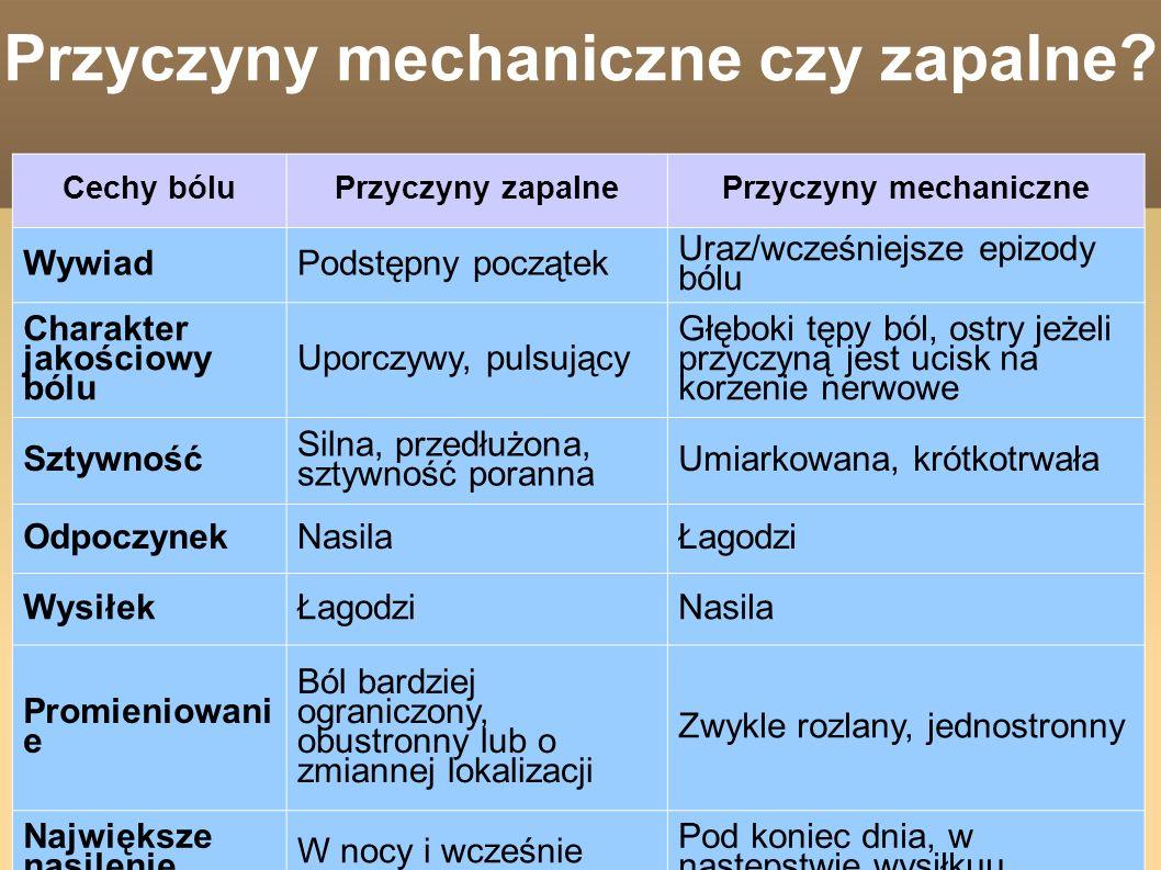 Przyczyny mechaniczne czy zapalne