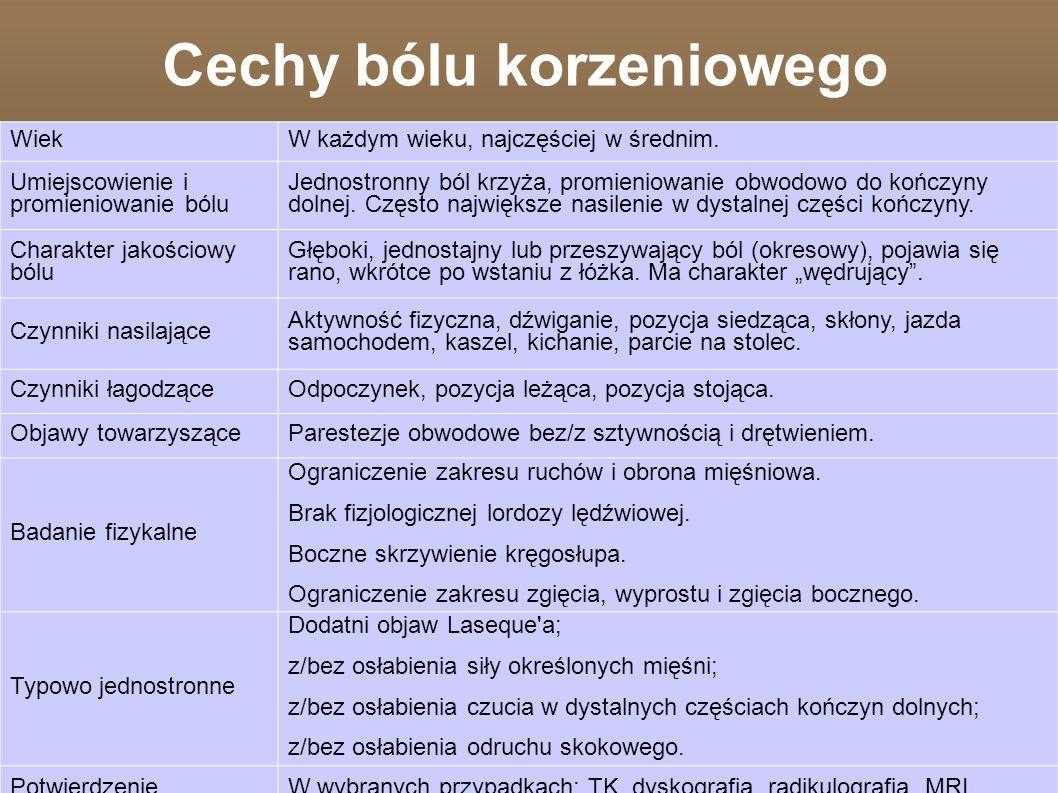Cechy bólu korzeniowego