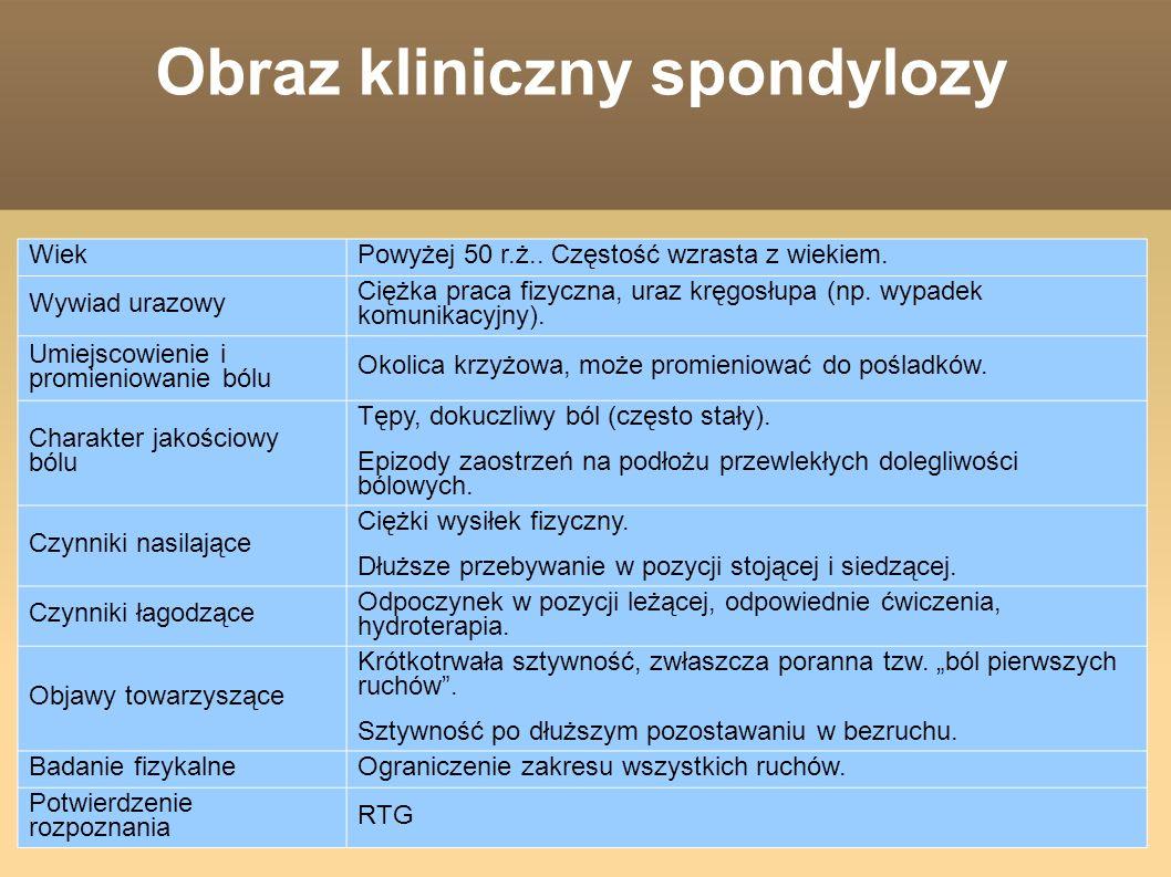 Obraz kliniczny spondylozy