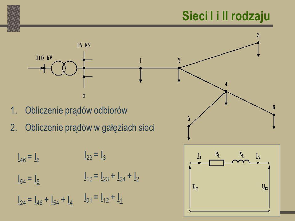 Sieci I i II rodzaju Obliczenie prądów odbiorów