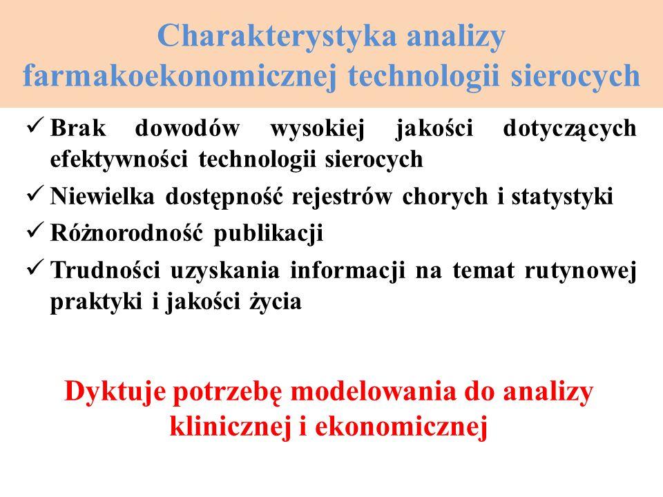 Charakterystyka analizy farmakoekonomicznej technologii sierocych