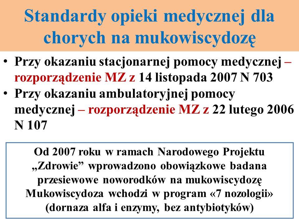 Standardy opieki medycznej dla chorych na mukowiscydozę