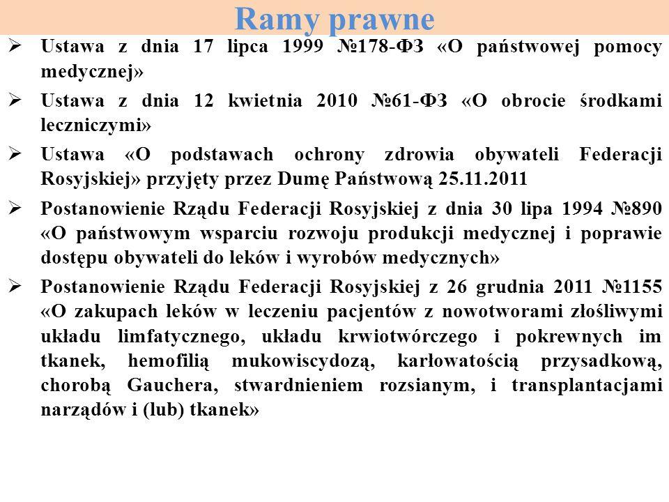 Ramy prawne Ustawa z dnia 17 lipca 1999 №178-ФЗ «О państwowej pomocy medycznej»