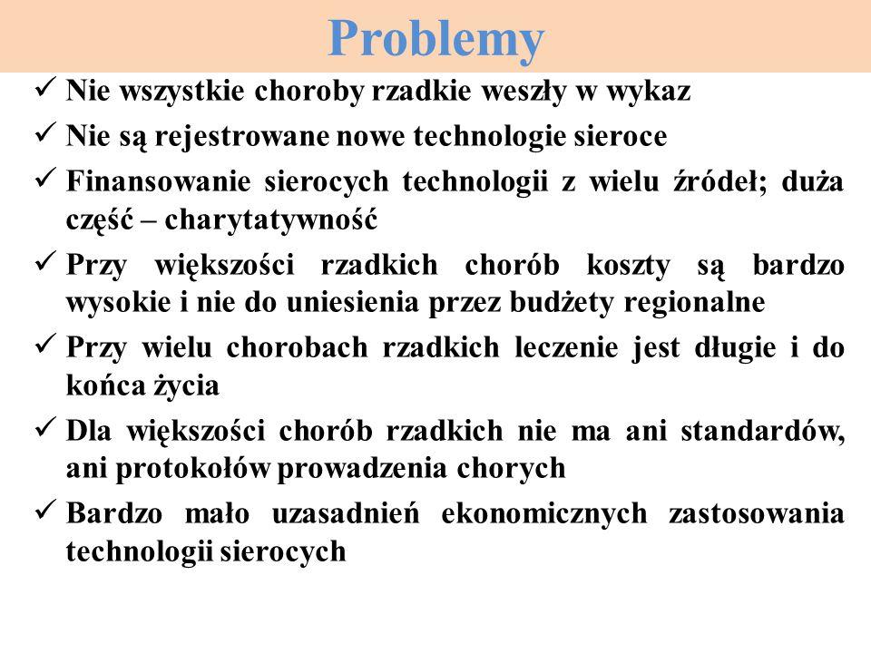 Problemy Nie wszystkie choroby rzadkie weszły w wykaz