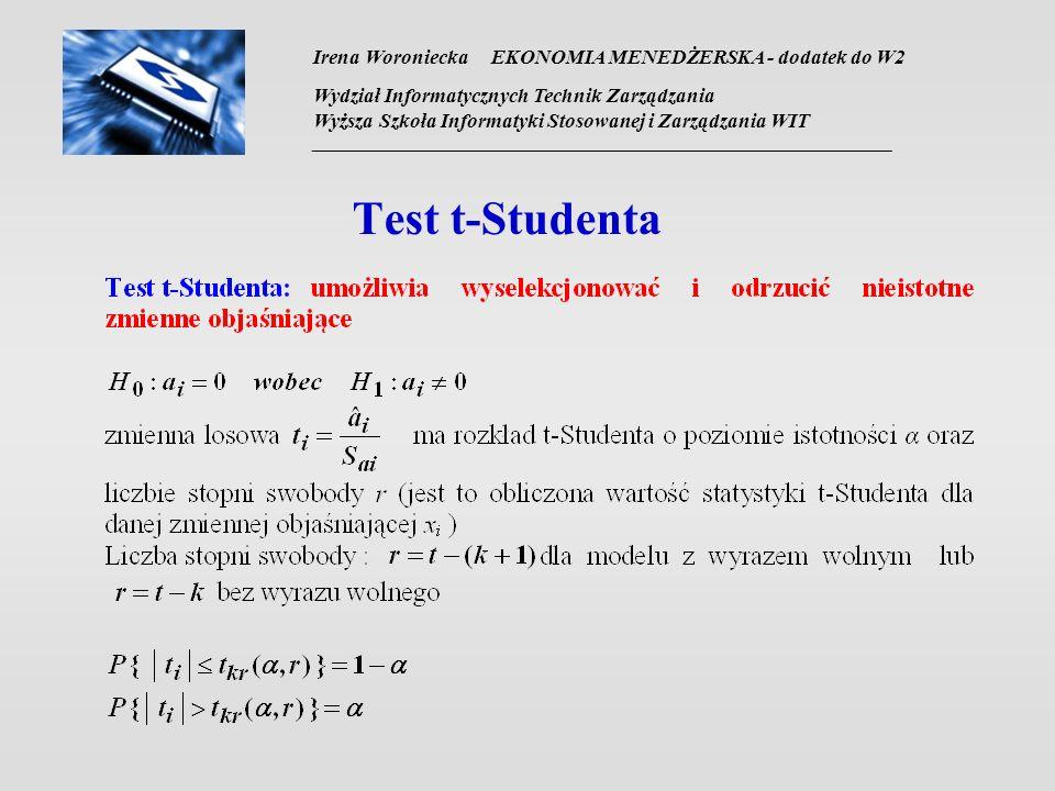 Test t-Studenta Irena Woroniecka EKONOMIA MENEDŻERSKA - dodatek do W2