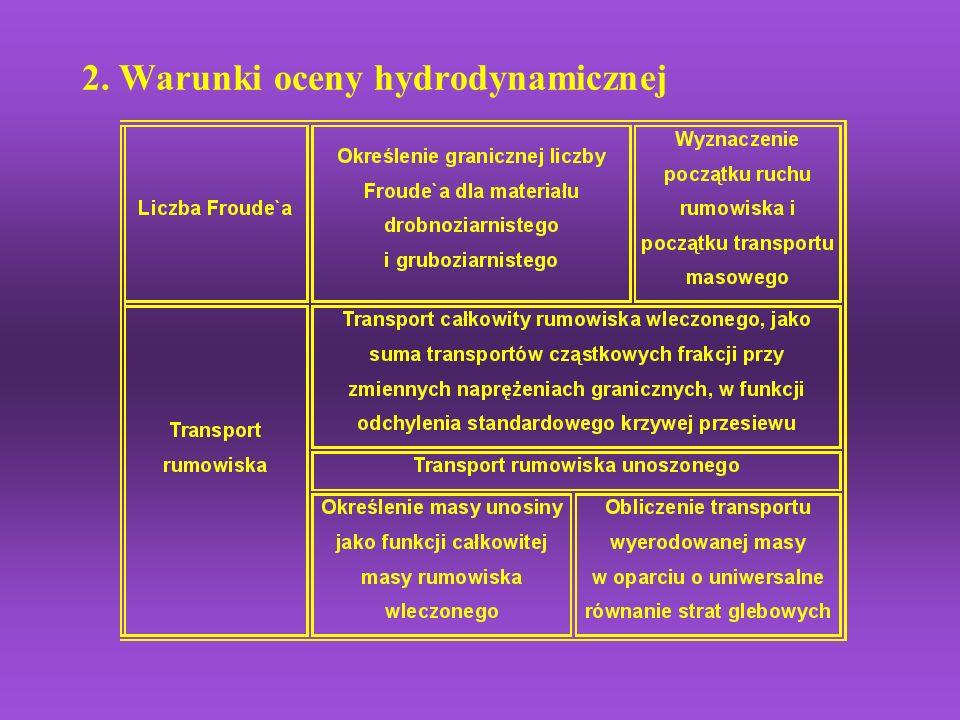 2. Warunki oceny hydrodynamicznej