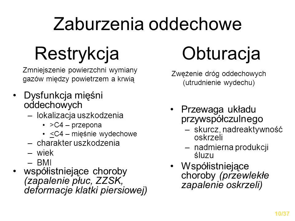 Zwężenie dróg oddechowych (utrudnienie wydechu)