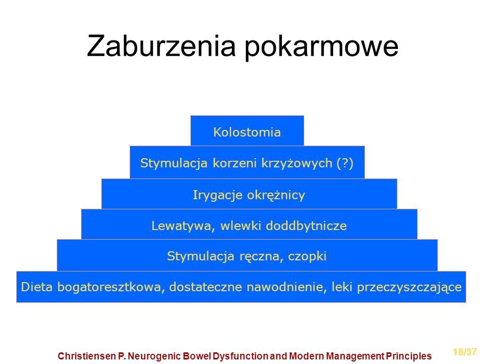 Zaburzenia pokarmowe Kolostomia Stymulacja korzeni krzyżowych ( )