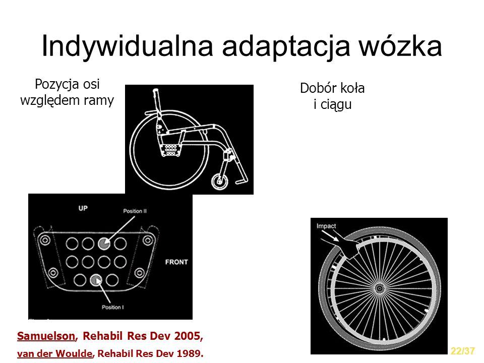 Indywidualna adaptacja wózka