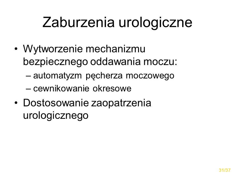 Zaburzenia urologiczne