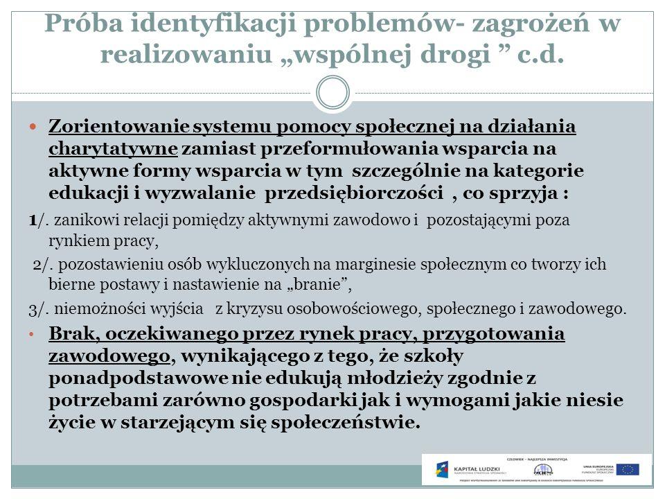 """Próba identyfikacji problemów- zagrożeń w realizowaniu """"wspólnej drogi c.d."""