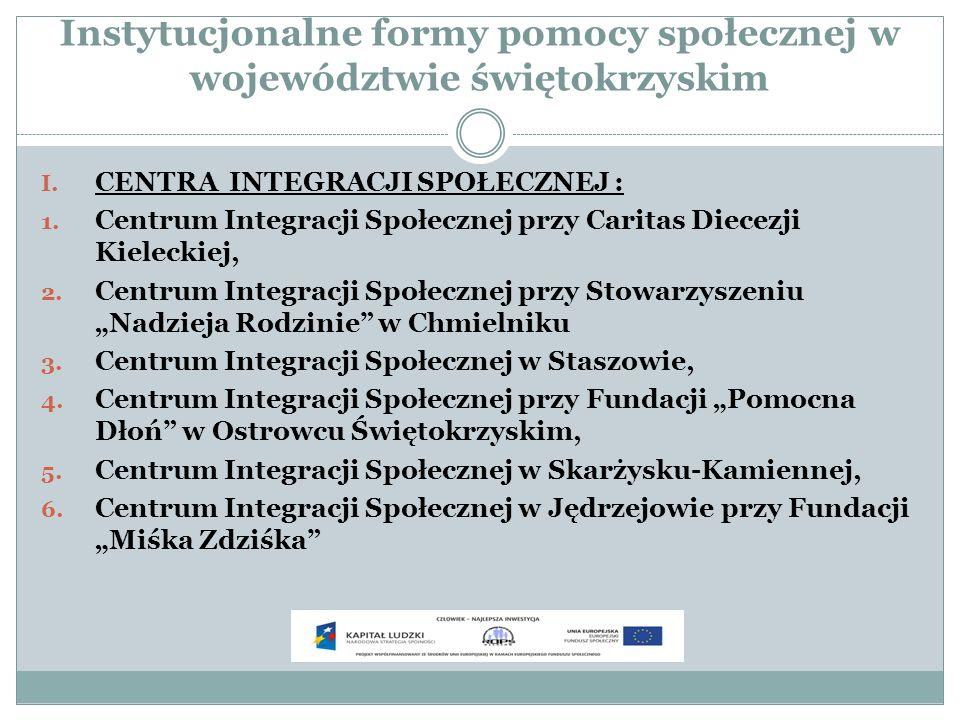 Instytucjonalne formy pomocy społecznej w województwie świętokrzyskim