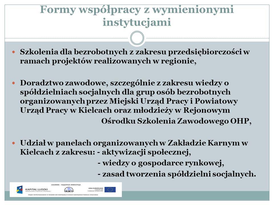 Formy współpracy z wymienionymi instytucjami