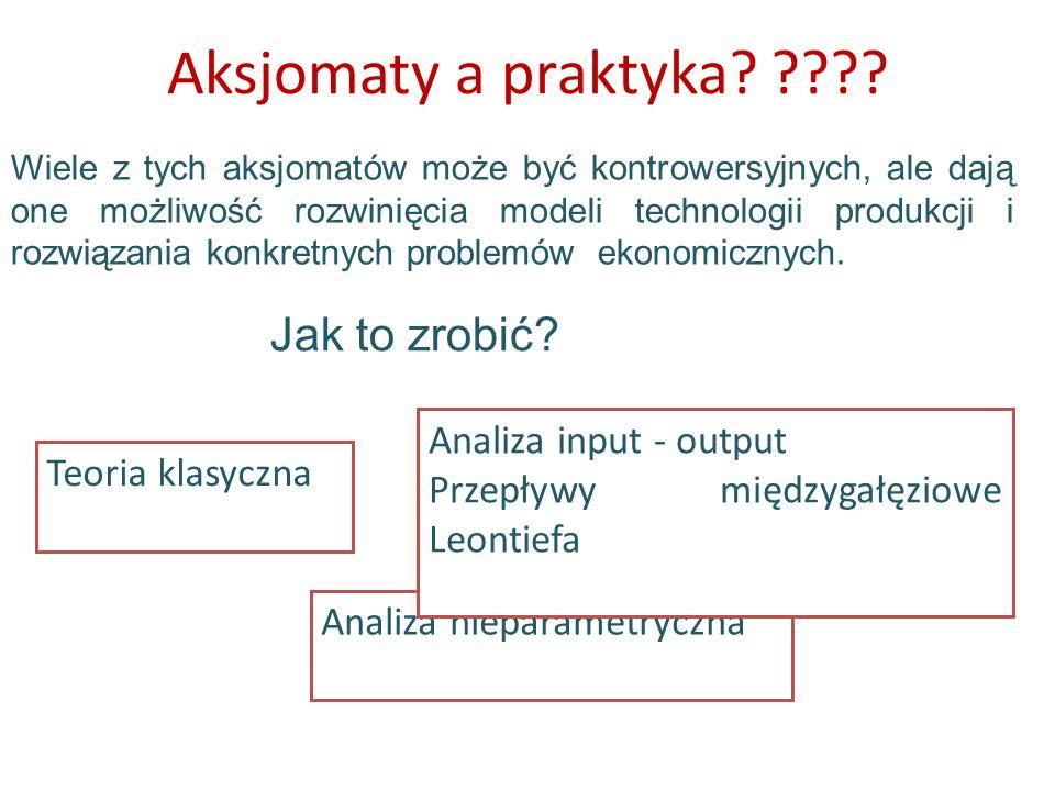 Aksjomaty a praktyka Jak to zrobić Analiza input - output