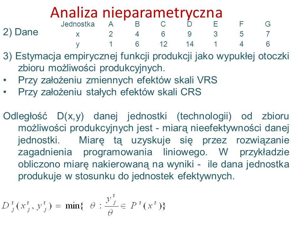 Analiza nieparametryczna