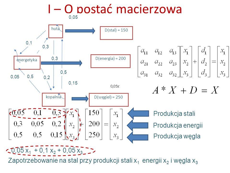 I – O postać macierzowa Produkcja stali Produkcja energii