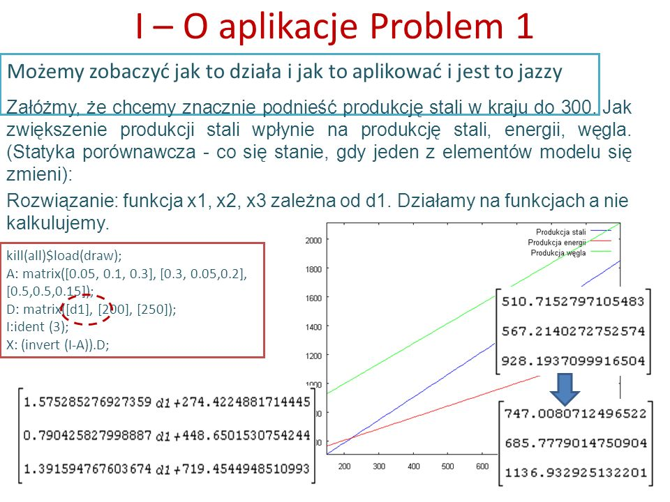 I – O aplikacje Problem 1 Możemy zobaczyć jak to działa i jak to aplikować i jest to jazzy.