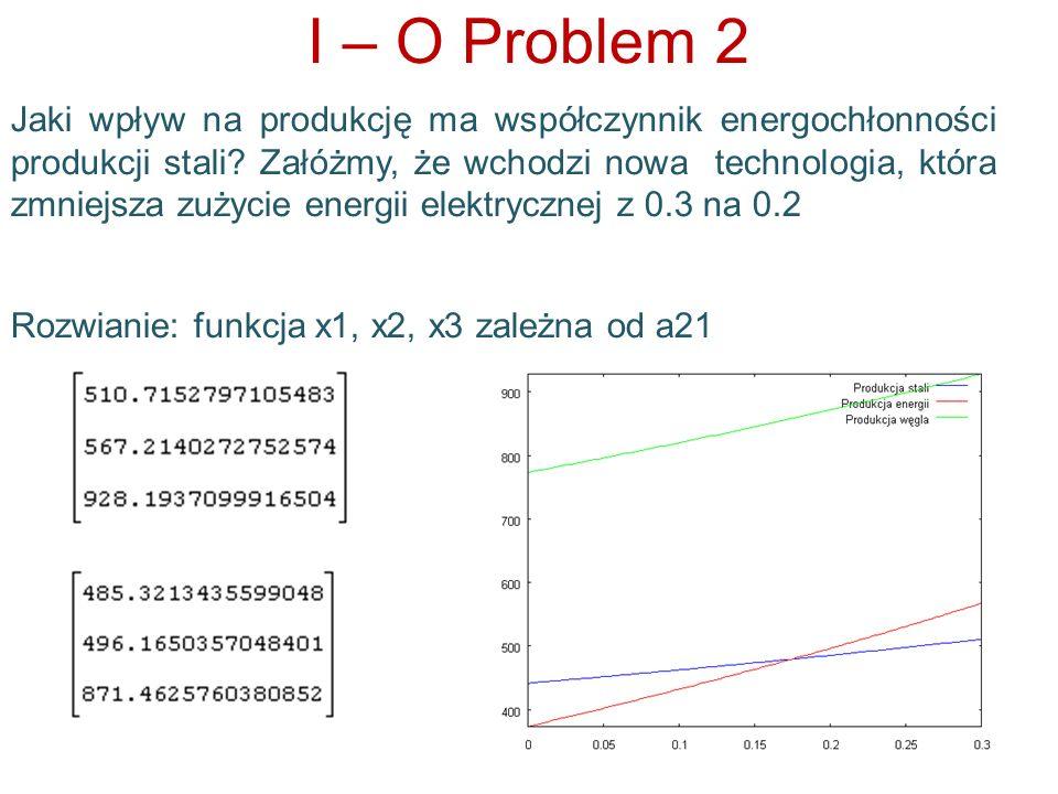 I – O Problem 2