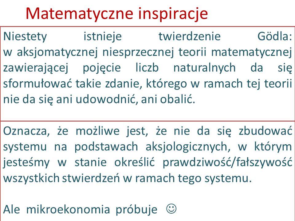 Matematyczne inspiracje