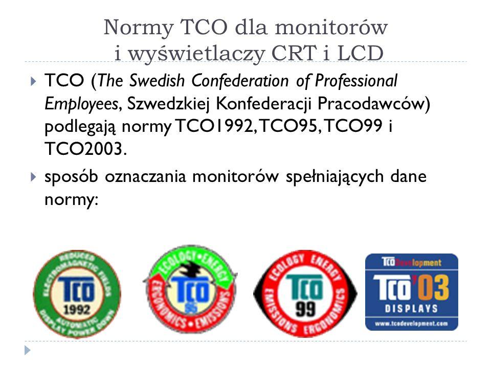 Normy TCO dla monitorów i wyświetlaczy CRT i LCD