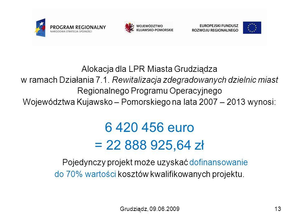 Alokacja dla LPR Miasta Grudziądza