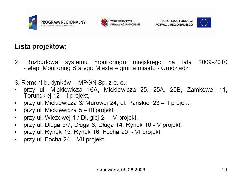 Lista projektów: