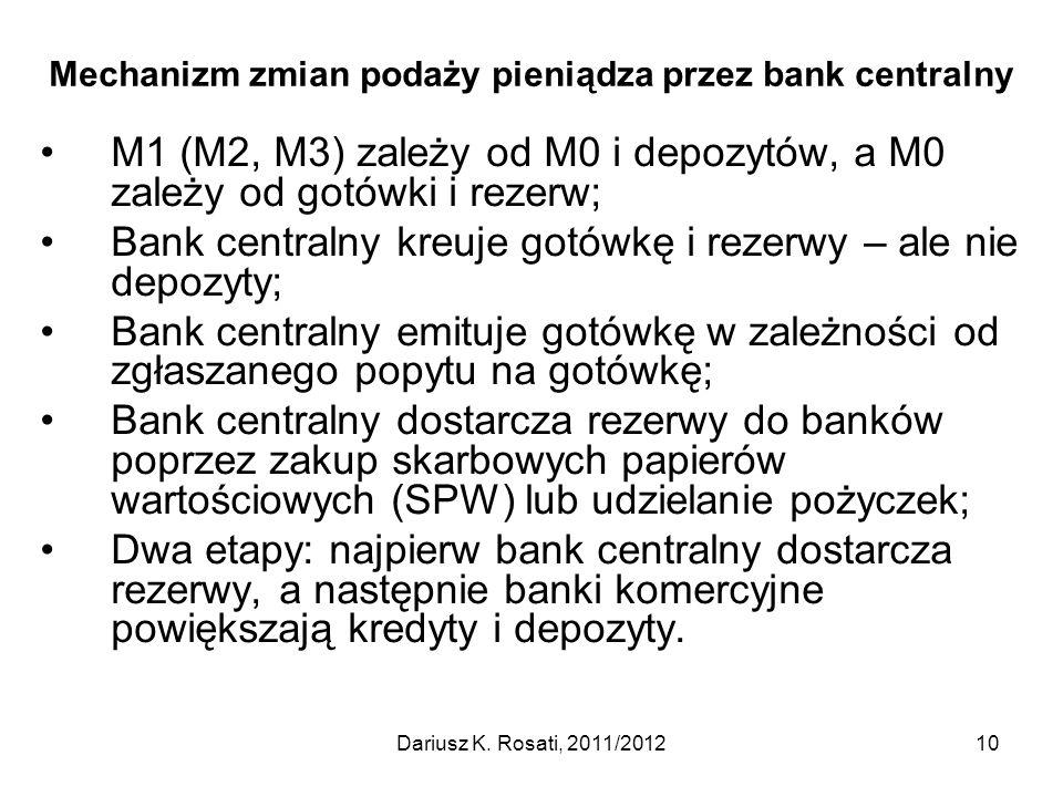 Mechanizm zmian podaży pieniądza przez bank centralny