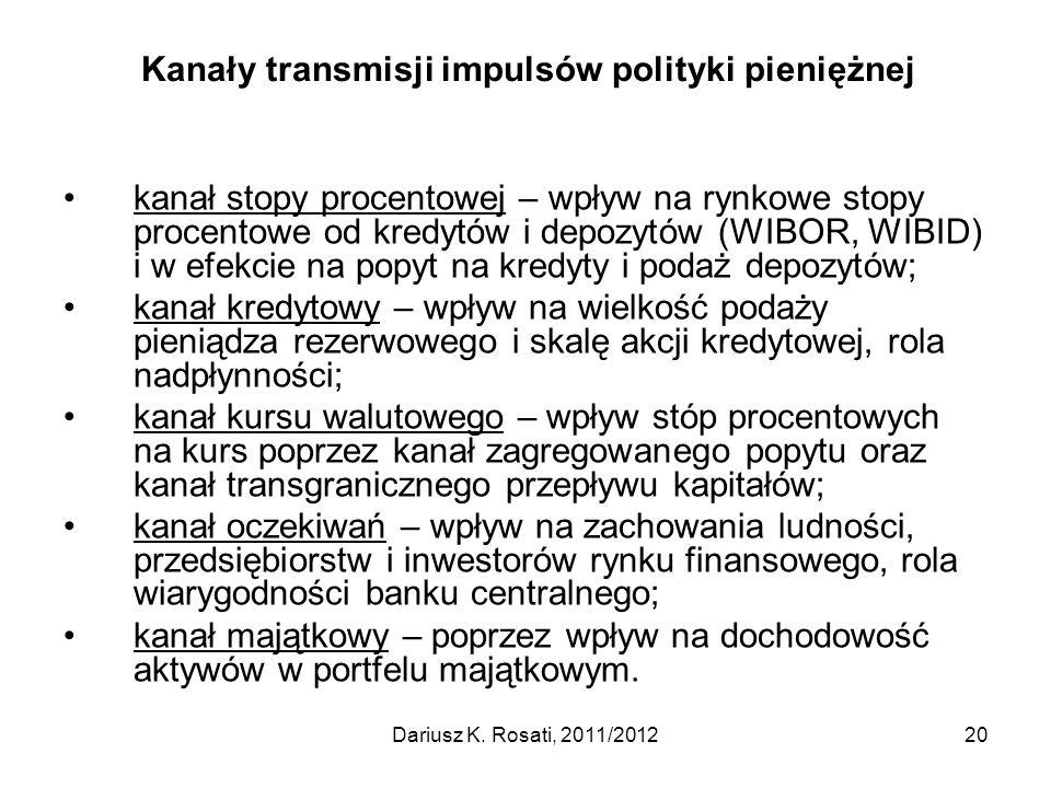 Kanały transmisji impulsów polityki pieniężnej