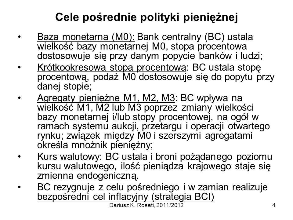 Cele pośrednie polityki pieniężnej